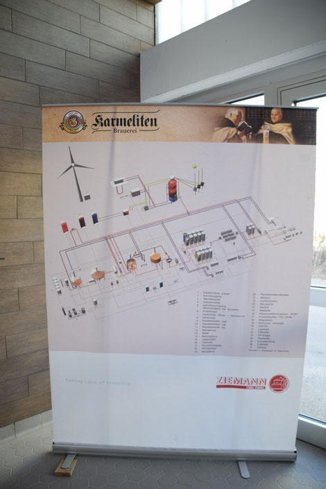 醸造所のエネルギー説明図